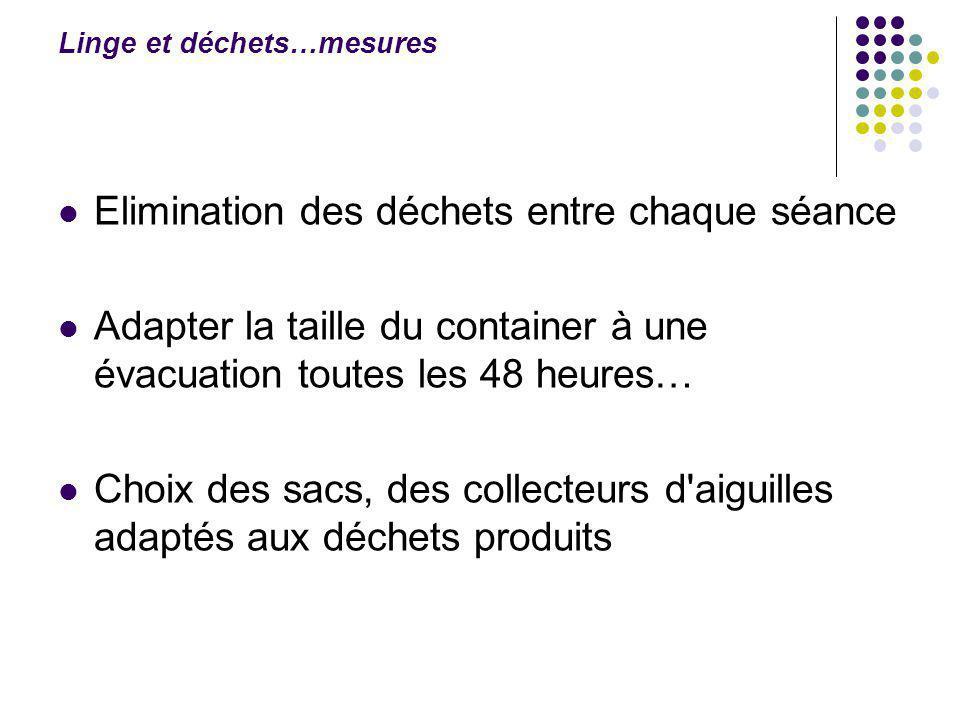 Linge et déchets…mesures Protocole de tri incluant les délais délimination, (cf. textes en vigueur) Choix des emballages en rapport avec les déchets à
