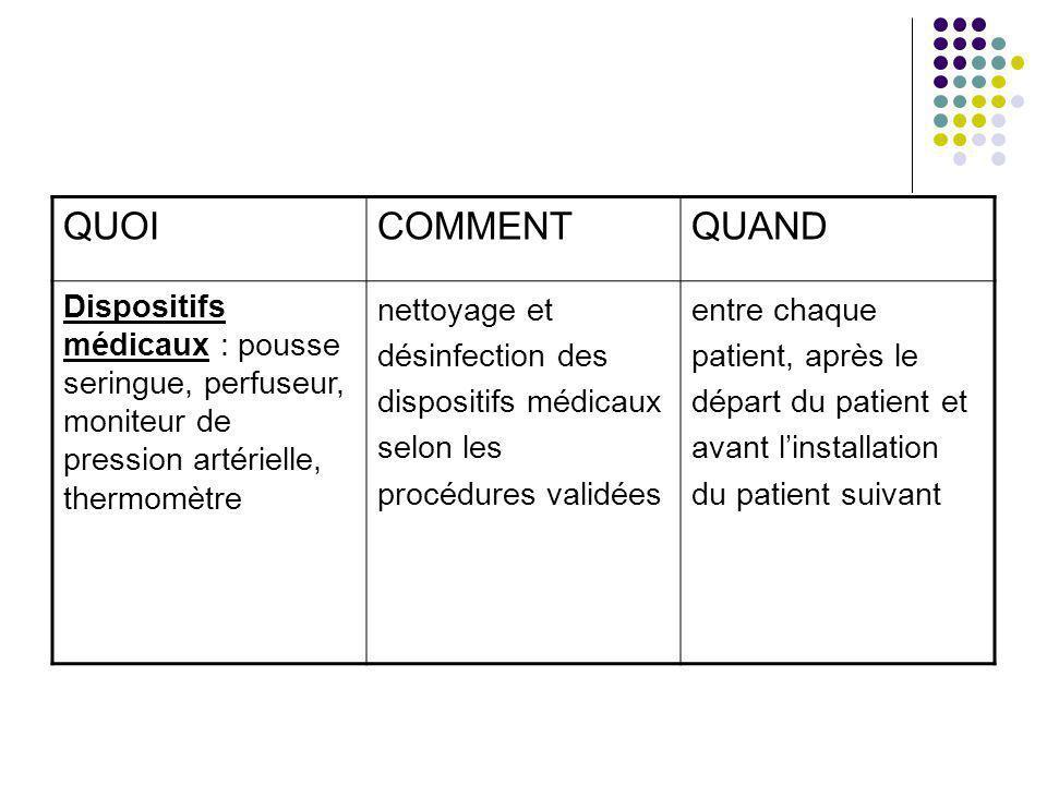 Niveaux de traitement des dispositifs médicaux (DM) Classification guide de BP (1998) Risque Traitement DialyseurHaut Stérilisation (rein artificiel)