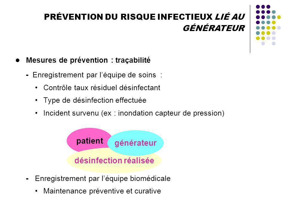 Désinfection et maintenance des générateurs dhémodialyse Capteurs de pression Double filtre Info/Reco AFSSaPS du 26 juillet 2004 Bonnes pratiques dhyg