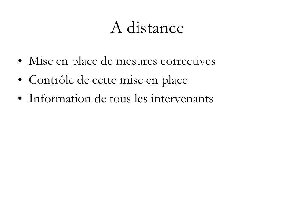 A distance Mise en place de mesures correctives Contrôle de cette mise en place Information de tous les intervenants