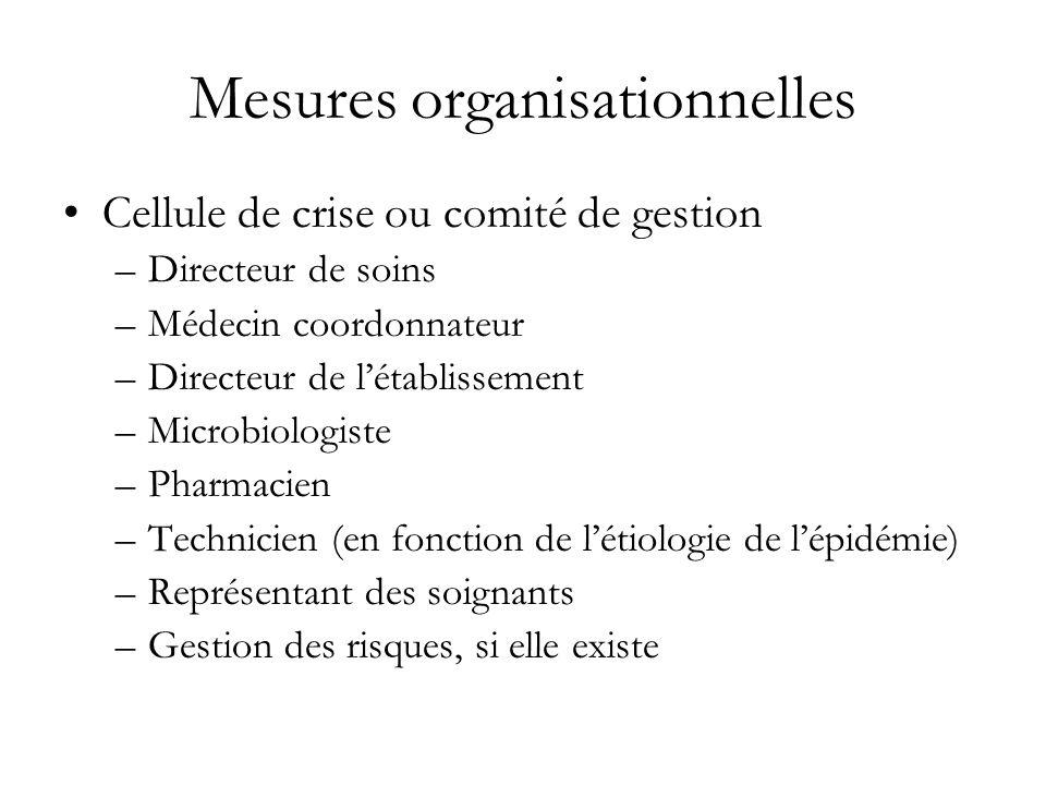 Mesures organisationnelles Cellule de crise ou comité de gestion –Directeur de soins –Médecin coordonnateur –Directeur de létablissement –Microbiologi