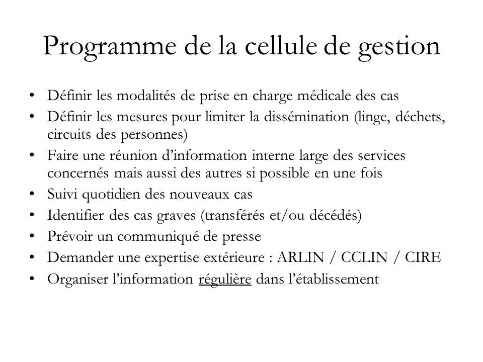 Programme de la cellule de gestion Définir les modalités de prise en charge médicale des cas Définir les mesures pour limiter la dissémination (linge,