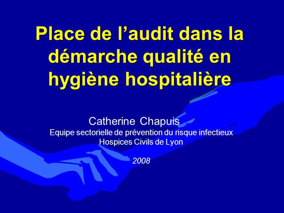 Place de laudit dans la démarche qualité en hygiène hospitalière Catherine Chapuis Equipe sectorielle de prévention du risque infectieux Hospices Civils de Lyon 2008