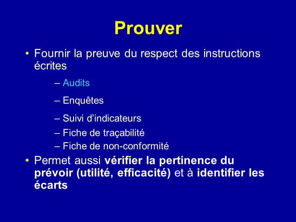 Fournir la preuve du respect des instructions écrites – Audits – Enquêtes – Suivi dindicateurs – Fiche de traçabilité – Fiche de non-conformité Permet