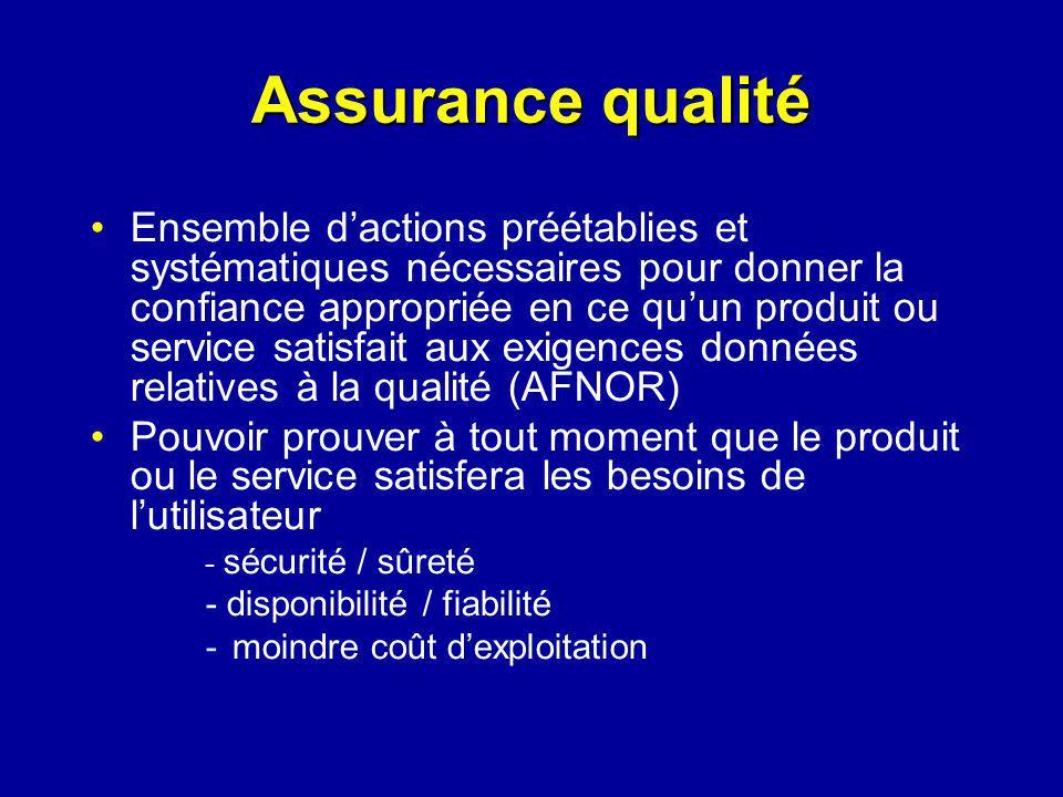 Assurance qualité Ensemble dactions préétablies et systématiques nécessaires pour donner la confiance appropriée en ce quun produit ou service satisfa