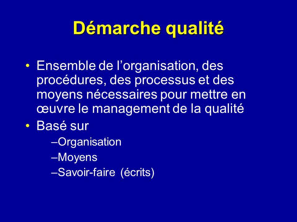 Démarche qualité Ensemble de lorganisation, des procédures, des processus et des moyens nécessaires pour mettre en œuvre le management de la qualité Basé sur –Organisation –Moyens –Savoir-faire (écrits)