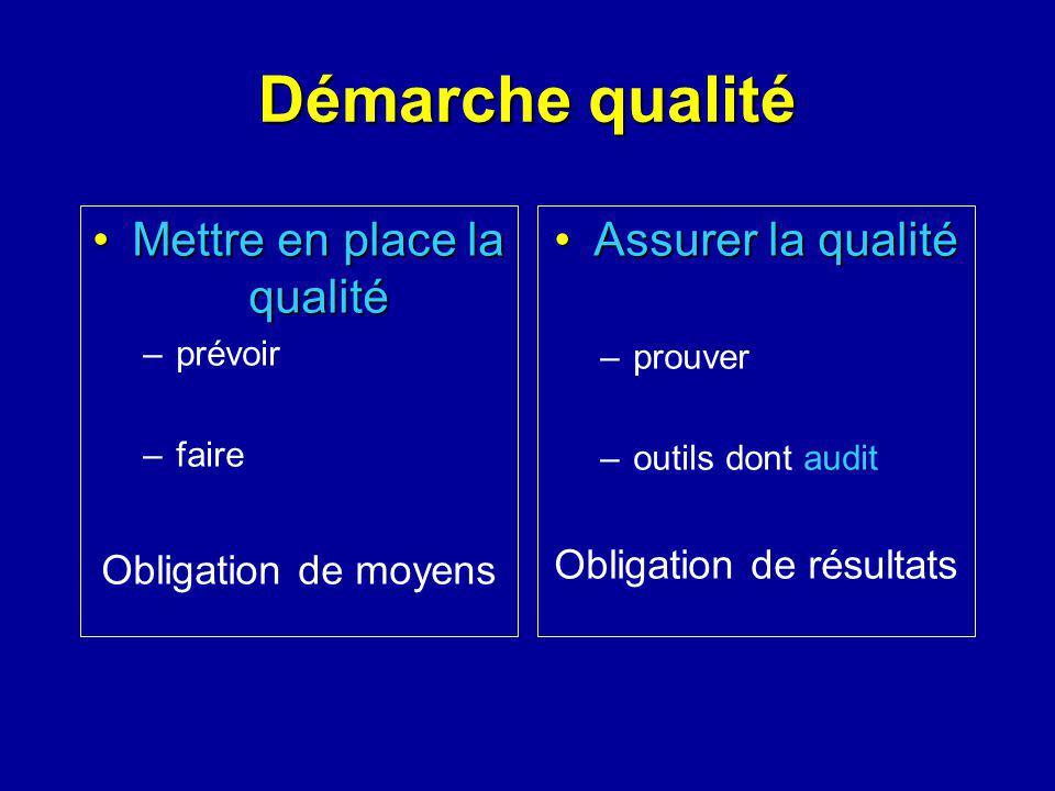 Mettre en place la qualitéMettre en place la qualité –prévoir –faire Obligation de moyens Assurer la qualité Assurer la qualité –prouver –outils dont audit Obligation de résultats Démarche qualité