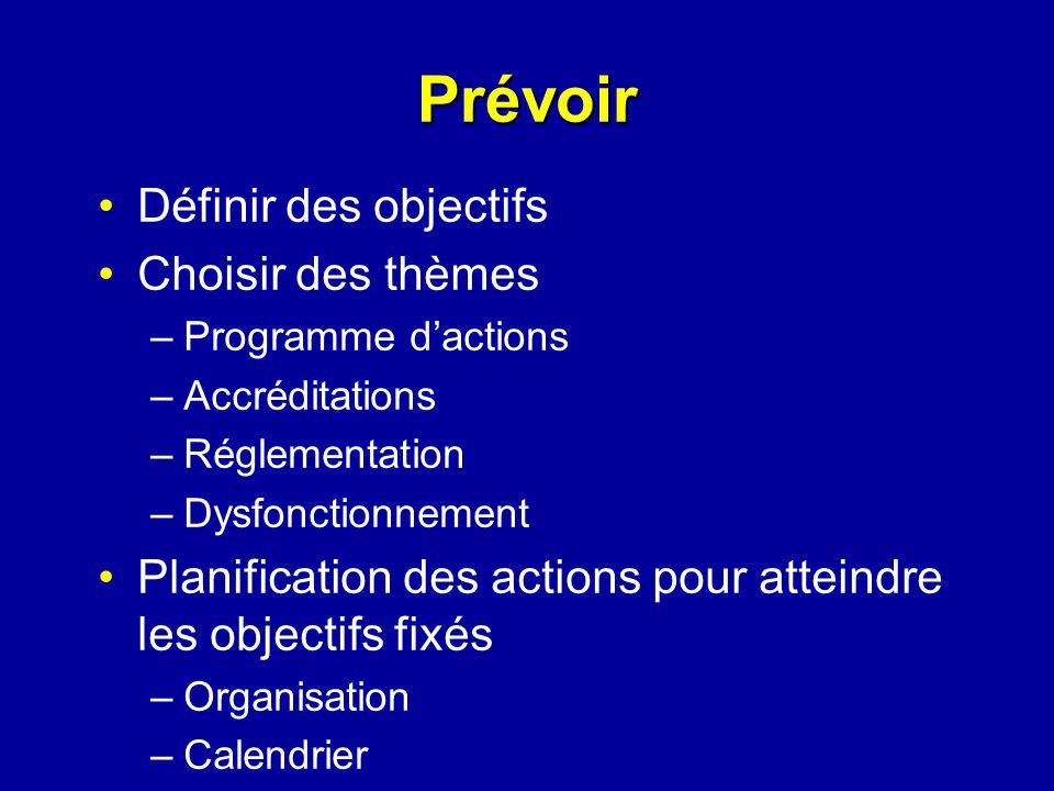 Définir des objectifs Choisir des thèmes –Programme dactions –Accréditations –Réglementation –Dysfonctionnement Planification des actions pour atteindre les objectifs fixés –Organisation –Calendrier Prévoir