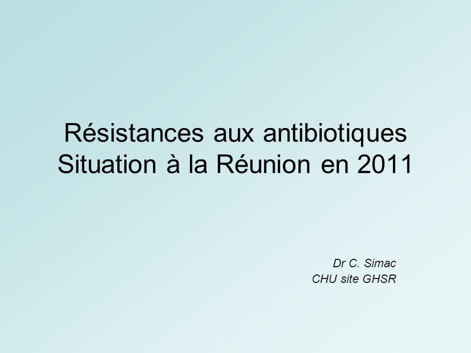 Résistances aux antibiotiques Situation à la Réunion en 2011 Dr C. Simac CHU site GHSR