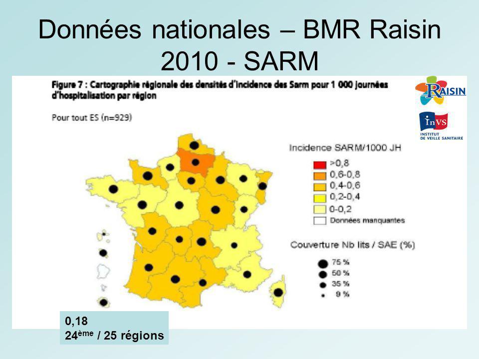 Données nationales – BMR Raisin 2010 - SARM 0,18 24 ème / 25 régions