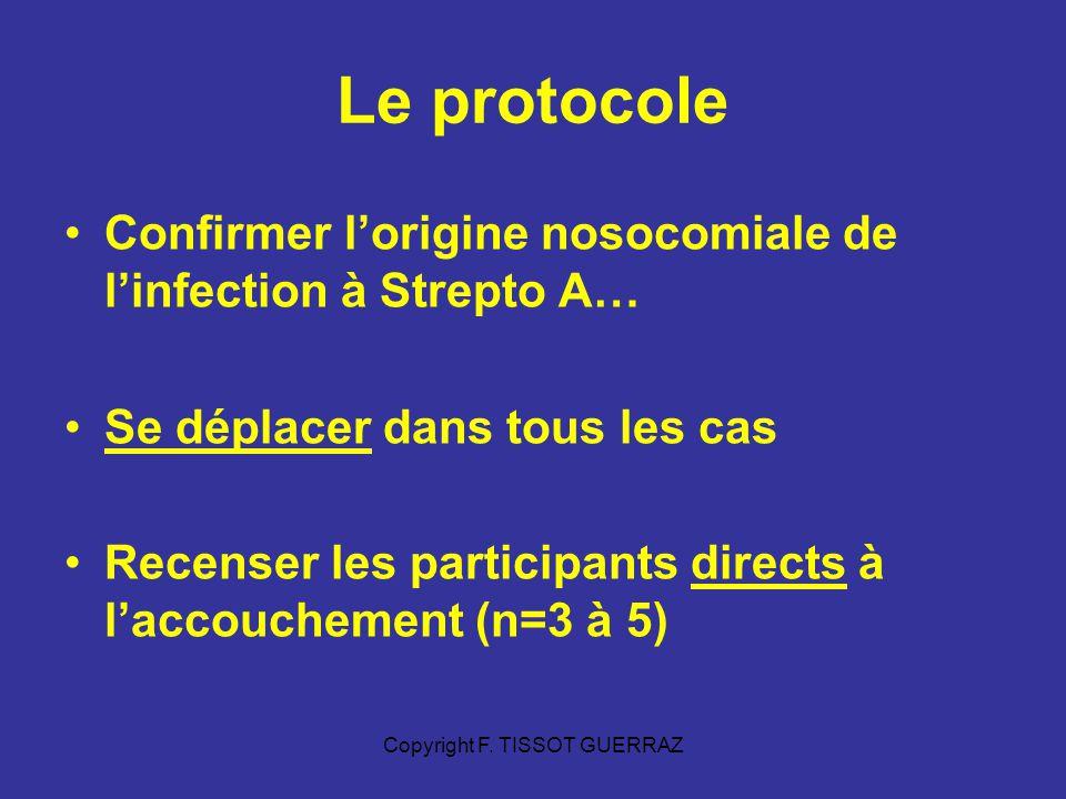 Copyright F. TISSOT GUERRAZ Le protocole Confirmer lorigine nosocomiale de linfection à Strepto A… Se déplacer dans tous les cas Recenser les particip