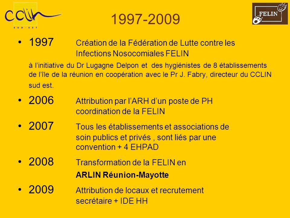 Organisation de lantenne Bureau FELIN: 6 membres –PrésidenteN.LugagneCHR Félix Guyon –Vice PrésidenteC.SimacCHR GHSR Autres membres : CRF Ylang Ylang, CHGM, ARARHAD, CHR FG Coordinatrice ARLIN membre de droit (non élu) Assemblée Générale annuelle regroupant tous les établissements et associations de soins Equipe opérationnelle : –1 PH coordonnateur (2006) –1IDE coordinatrice (08/2009) –1 secrétariat (03/2009)