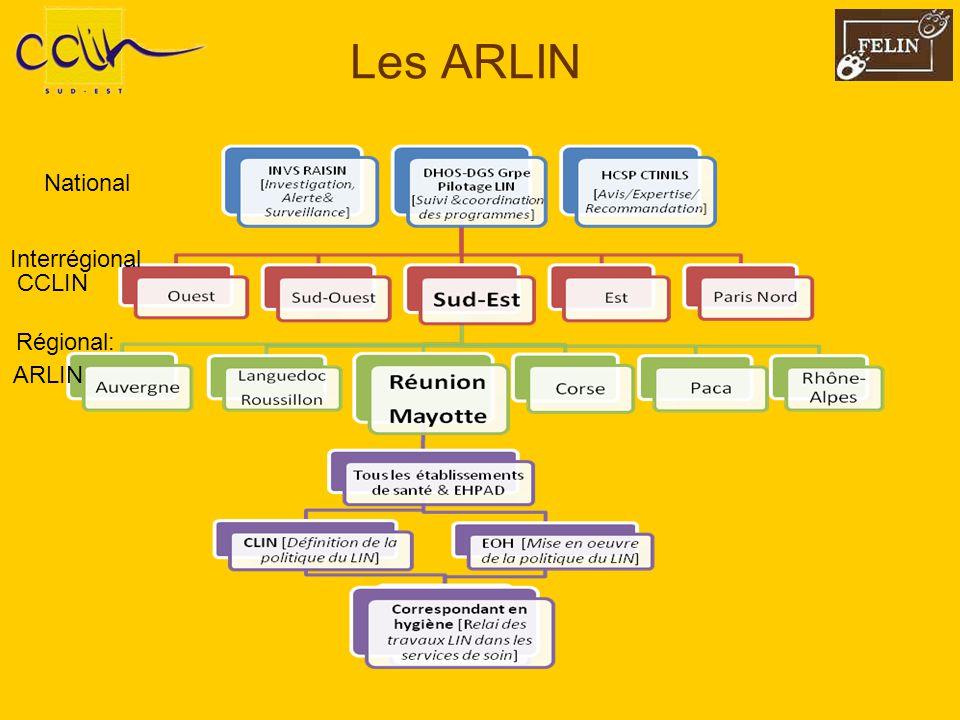Les ARLIN Arrêté du 17 mai 2006 Article 1 Dans chaque région, il est créé une antenne régionale de lutte contre les infections nosocomiales.