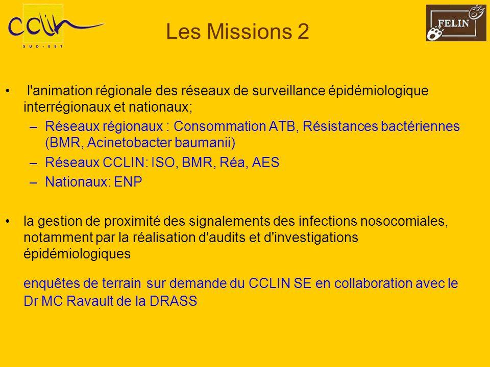 Les Missions 2 l'animation régionale des réseaux de surveillance épidémiologique interrégionaux et nationaux; –Réseaux régionaux : Consommation ATB, R