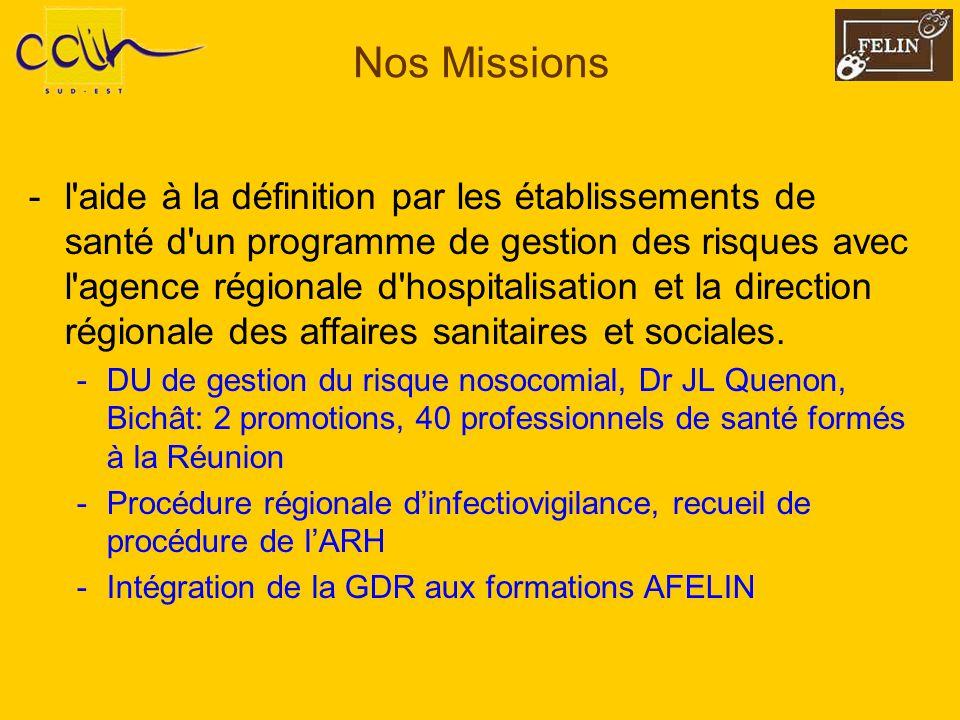 Nos Missions -l'aide à la définition par les établissements de santé d'un programme de gestion des risques avec l'agence régionale d'hospitalisation e