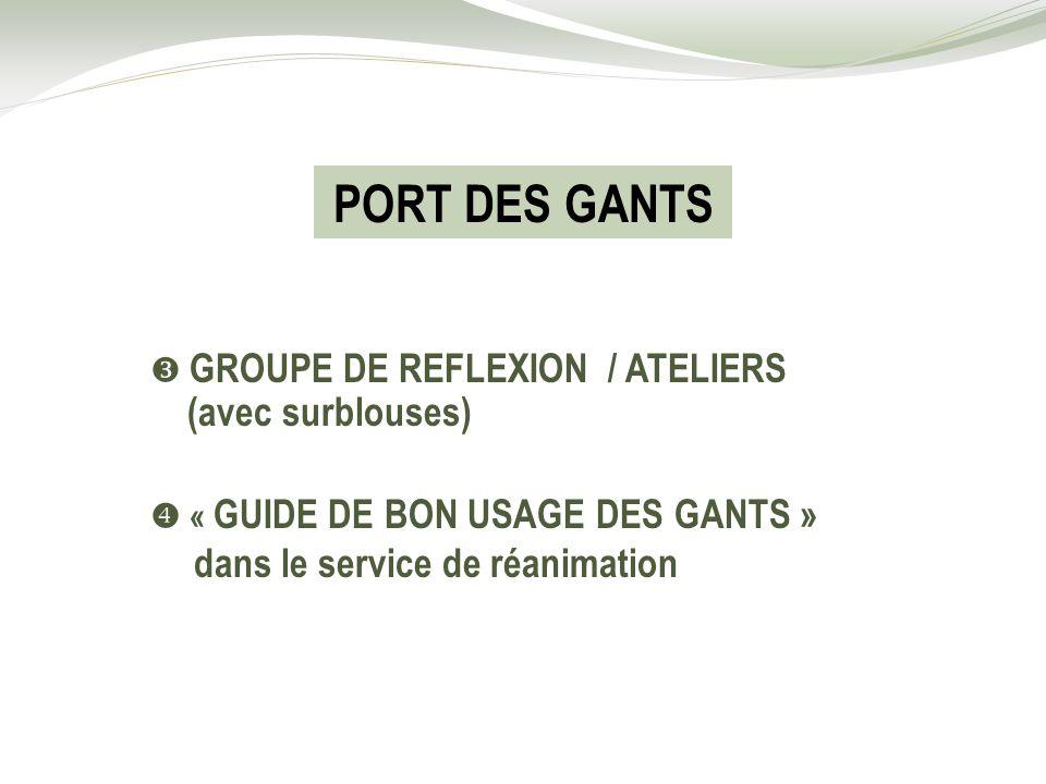 GROUPE DE REFLEXION / ATELIERS (avec surblouses) « GUIDE DE BON USAGE DES GANTS » dans le service de réanimation PORT DES GANTS
