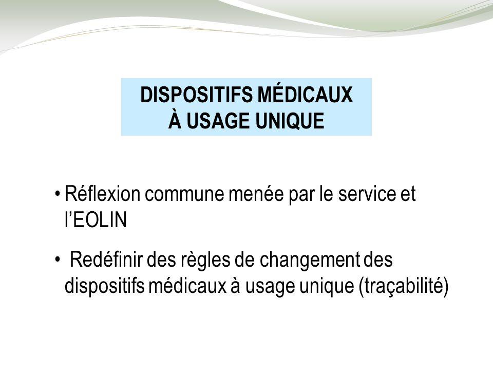 DISPOSITIFS MÉDICAUX À USAGE UNIQUE Réflexion commune menée par le service et lEOLIN Redéfinir des règles de changement des dispositifs médicaux à usa