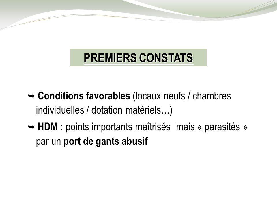 Conditions favorables (locaux neufs / chambres individuelles / dotation matériels…) HDM : points importants maîtrisés mais « parasités » par un port d
