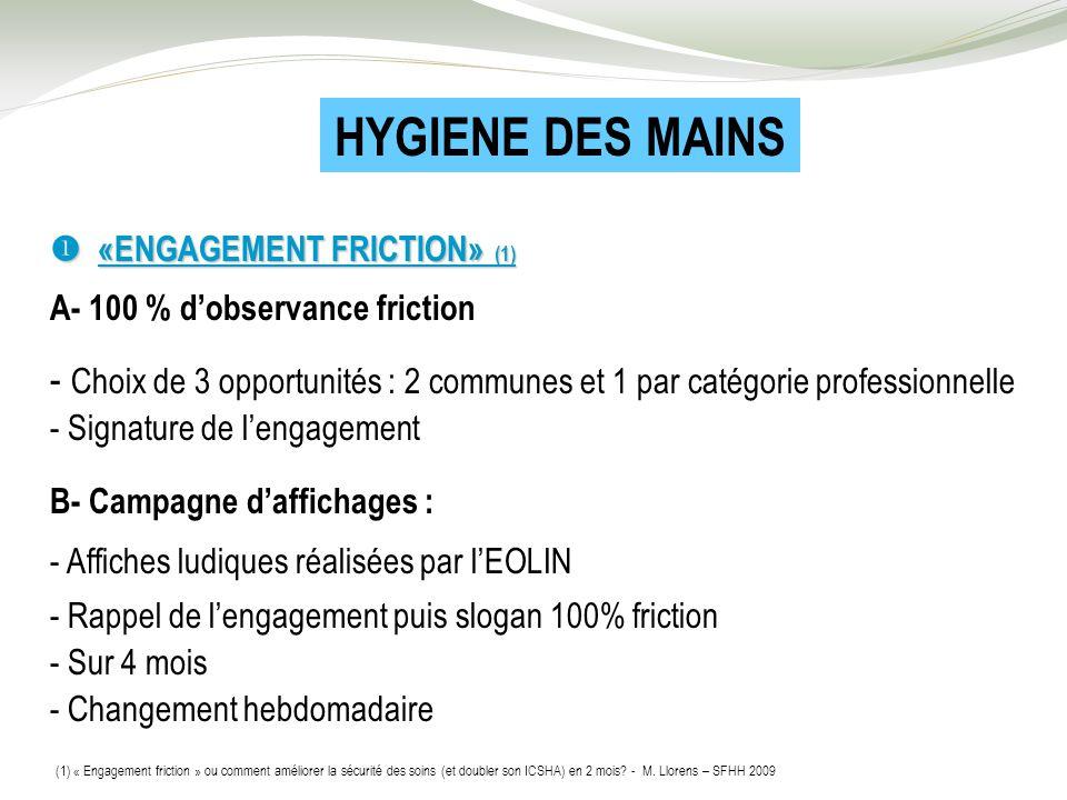 «ENGAGEMENT FRICTION» (1) «ENGAGEMENT FRICTION» (1) A- 100 % dobservance friction - Choix de 3 opportunités : 2 communes et 1 par catégorie profession