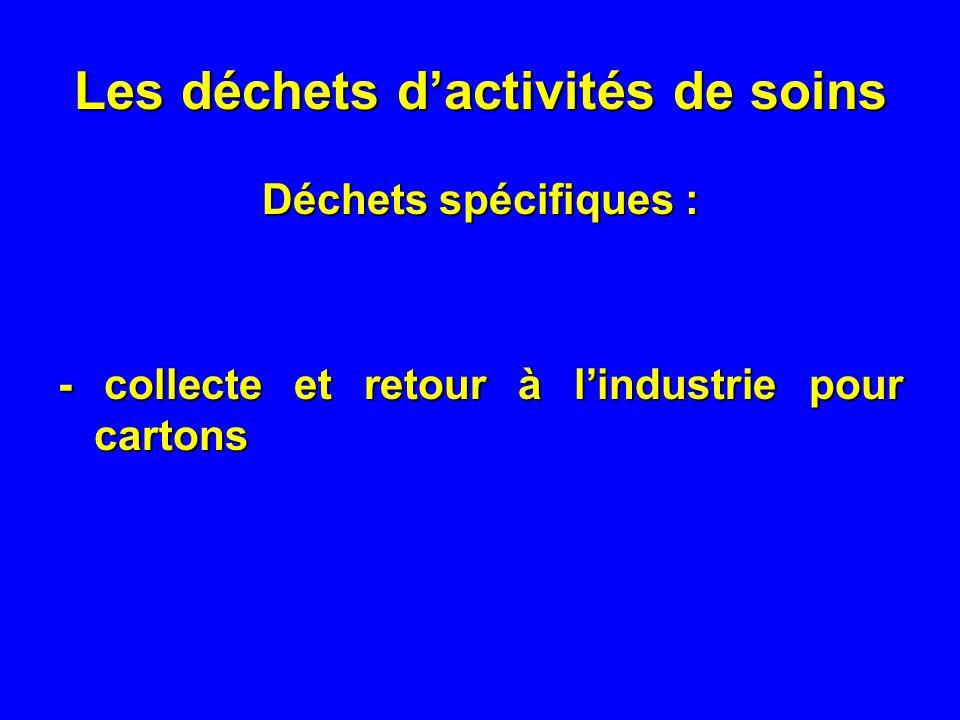 Les déchets dactivités de soins Déchets spécifiques : - collecte et retour à lindustrie pour cartons