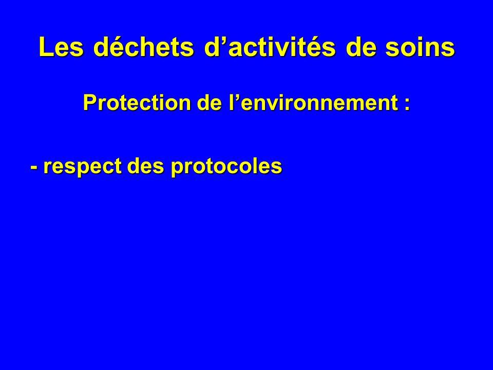 Les déchets dactivités de soins Protection de lenvironnement : - respect des protocoles