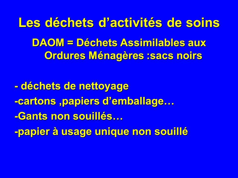 Les déchets dactivités de soins DAOM = Déchets Assimilables aux Ordures Ménagères :sacs noirs - déchets de nettoyage -cartons,papiers demballage… -Gan