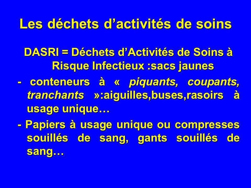 Les déchets dactivités de soins DASRI = Déchets dActivités de Soins à Risque Infectieux :sacs jaunes - conteneurs à « piquants, coupants, tranchants »