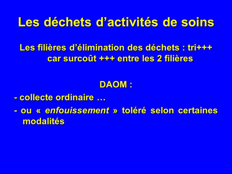 Les déchets dactivités de soins Les filières délimination des déchets : tri+++ car surcoût +++ entre les 2 filières DAOM : - collecte ordinaire … - ou