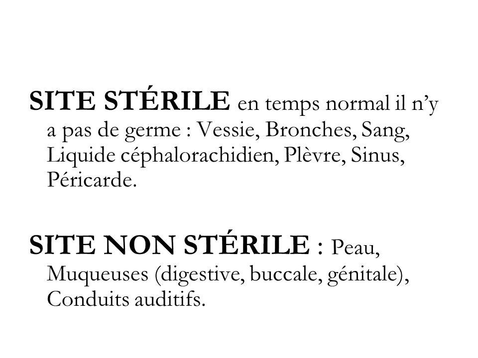 SITE STÉRILE en temps normal il ny a pas de germe : Vessie, Bronches, Sang, Liquide céphalorachidien, Plèvre, Sinus, Péricarde. SITE NON STÉRILE : Pea