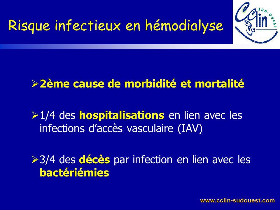 www.cclin-sudouest.com Des risques infectieux multiples liés aux produits utilisés (eau pour hémodialyse, dialysat, en grande quantité, dispositifs mé