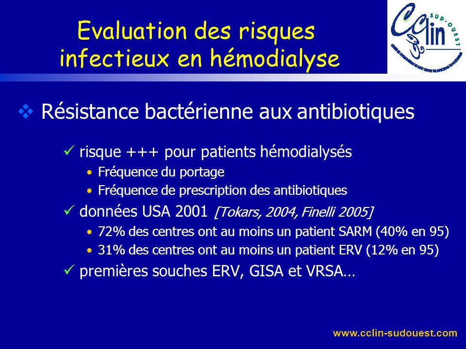 www.cclin-sudouest.com Evaluation des risques infectieux en hémodialyse Risques liés à labord vasculaire, microorganismes en cause : Staphylococcus ep