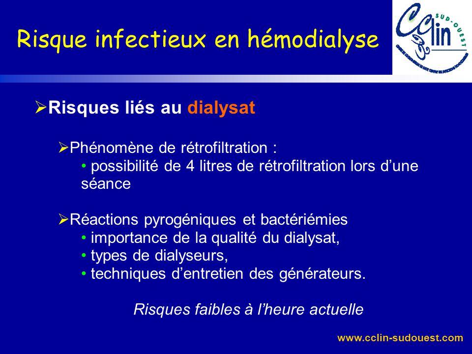 www.cclin-sudouest.com Evaluation des risques infectieux en hémodialyse Résistance bactérienne aux antibiotiques risque +++ pour patients hémodialysés