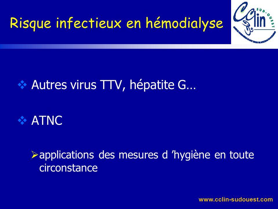 www.cclin-sudouest.com Risque infectieux en hémodialyse Infections virales liées au VHC et VHB fréquence en nette diminution caractère de gravité surv