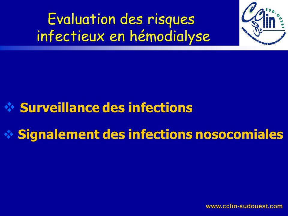 www.cclin-sudouest.com Autres virus TTV, hépatite G… ATNC applications des mesures d hygiène en toute circonstance Risque infectieux en hémodialyse
