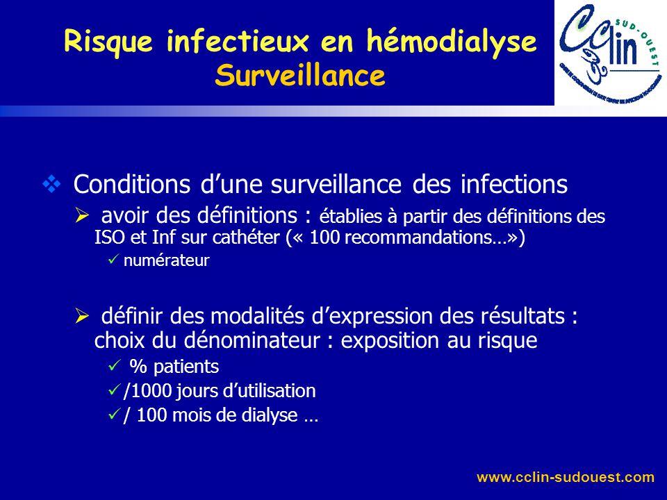 www.cclin-sudouest.com Surveillance Surveillance des IAV et des infections virales : fréquentes (IAV) graves accessibles aux mesures de prévention – c
