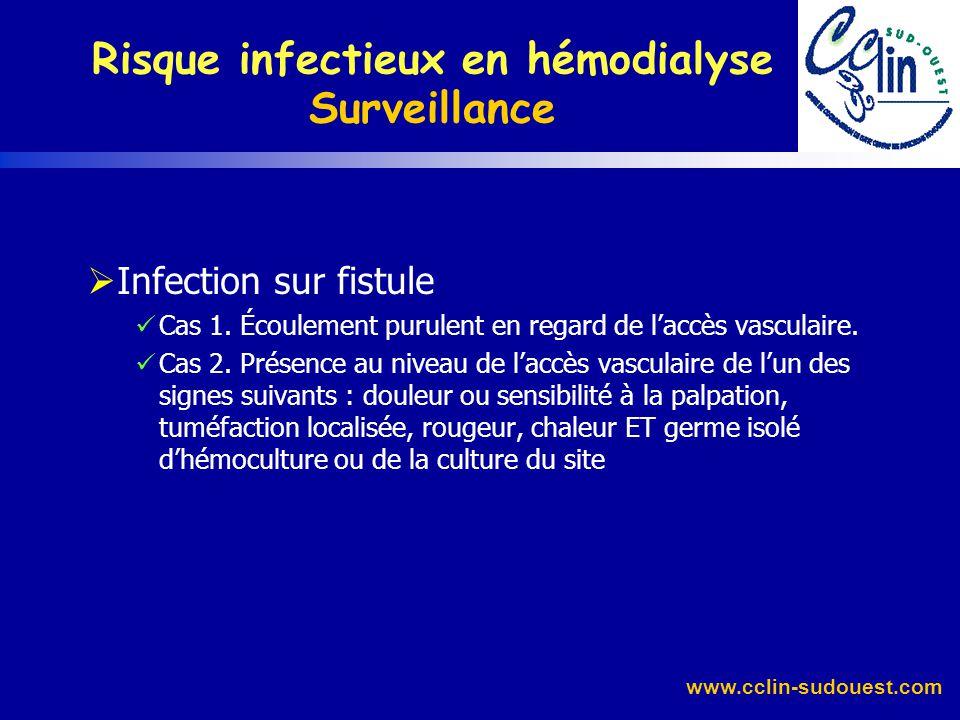 www.cclin-sudouest.com Conditions dune surveillance des infections avoir des définitions : établies à partir des définitions des ISO et Inf sur cathét