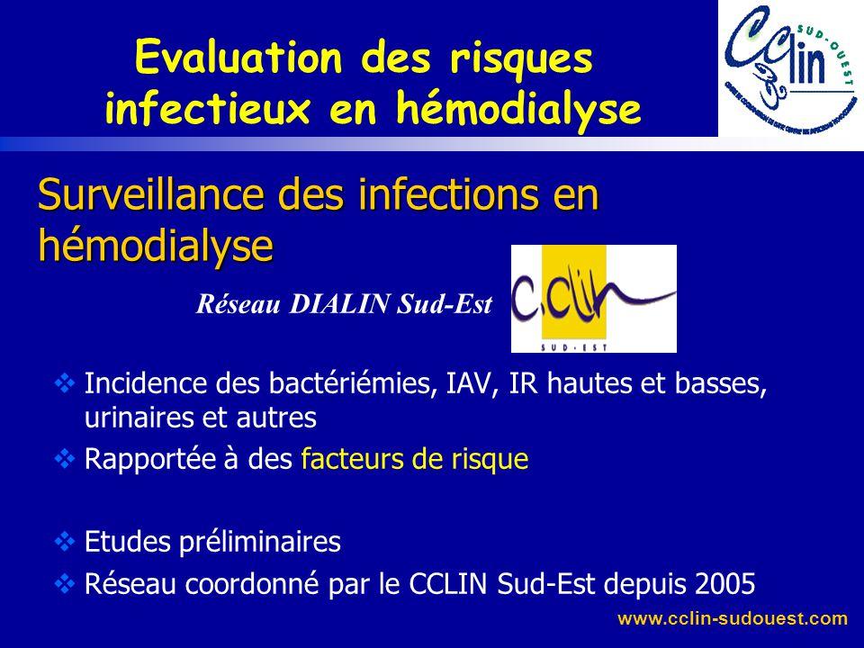 Infections virales -Prévalence= nb malade positifs / nb patients lors du contrôle -Incidence= tout nouvelle infect colligée > 1 enquête épidémiologiqu
