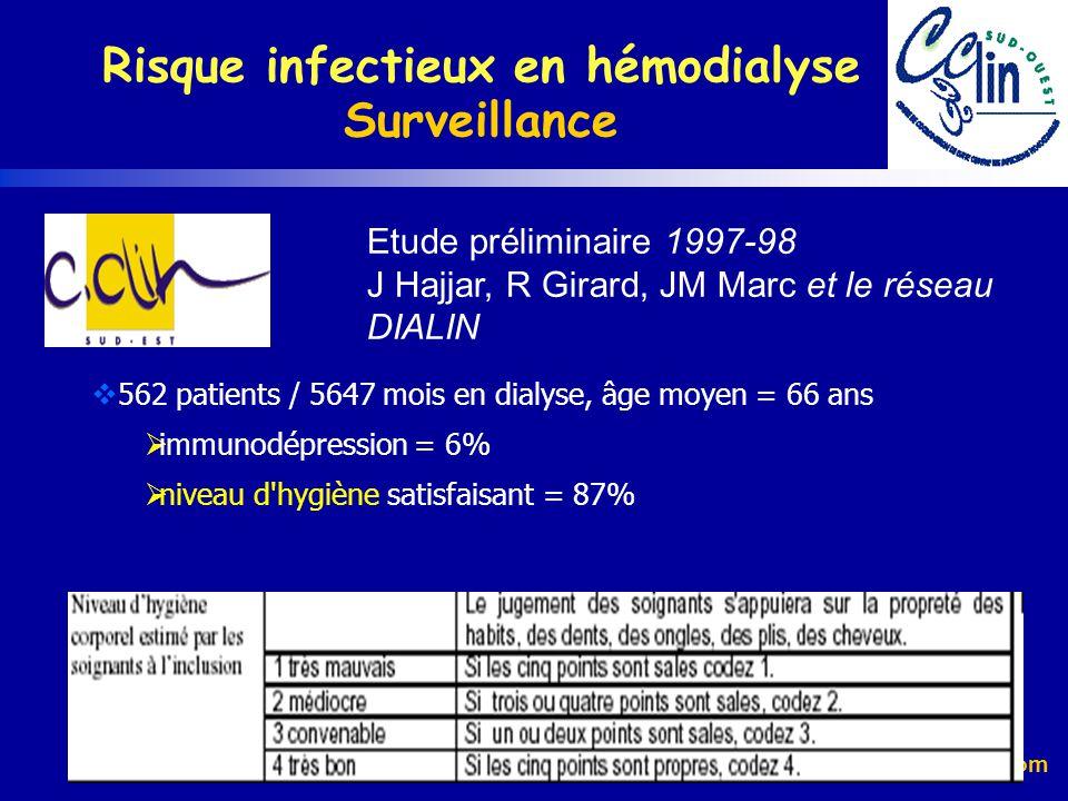 www.cclin-sudouest.com Surveillance des infections en hémodialyse Incidence des bactériémies, IAV, IR hautes et basses, urinaires et autres Rapportée