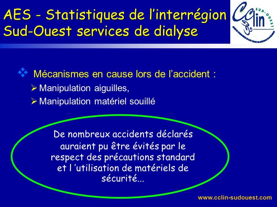 www.cclin-sudouest.com Facteurs de risque de transmission en hémodialyse Ponction de labord vasculaire introduction et retrait des aiguilles artériell
