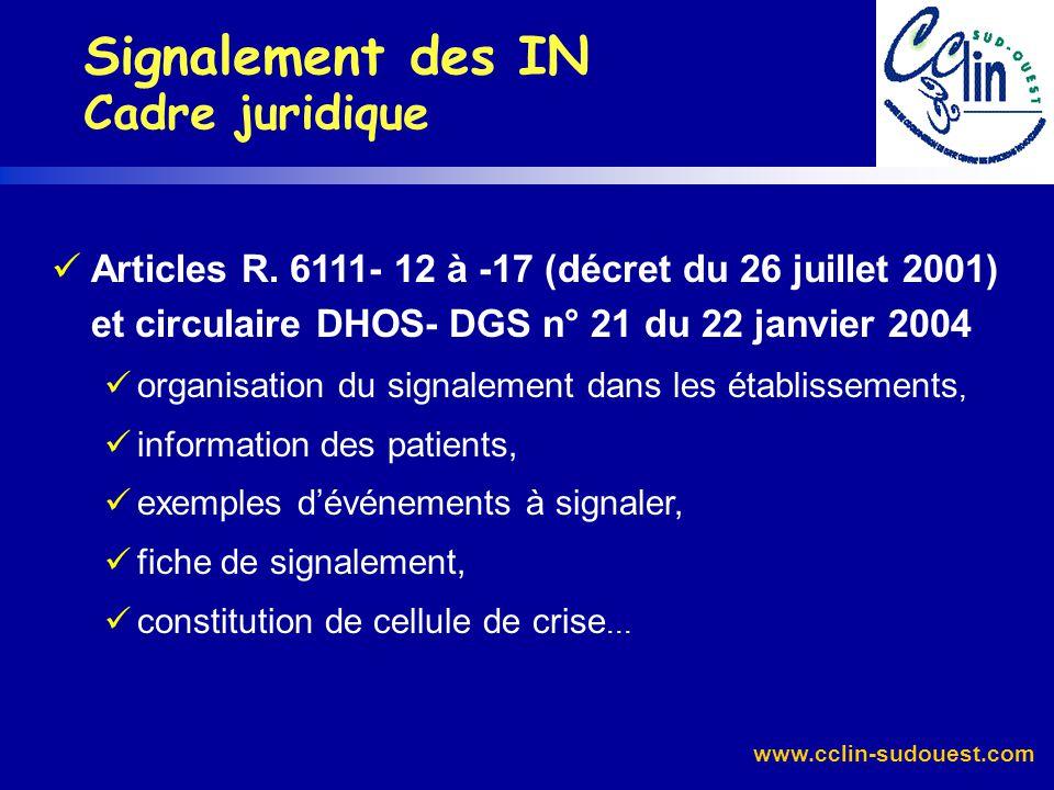www.cclin-sudouest.com 3Loi de sécurité sanitaire de 1998 et loi du 4 mars 2002 modifiées par la loi de santé publique, 9 août 2004 article L. 1413-14