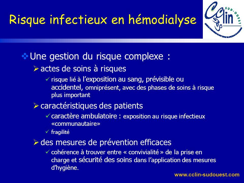 www.cclin-sudouest.com CCLIN Sud-Ouest : 5/590 infections bactériennes S. aureus sur CVC + endocardite : décès S.aureus sur CVC : cas groupés infectio