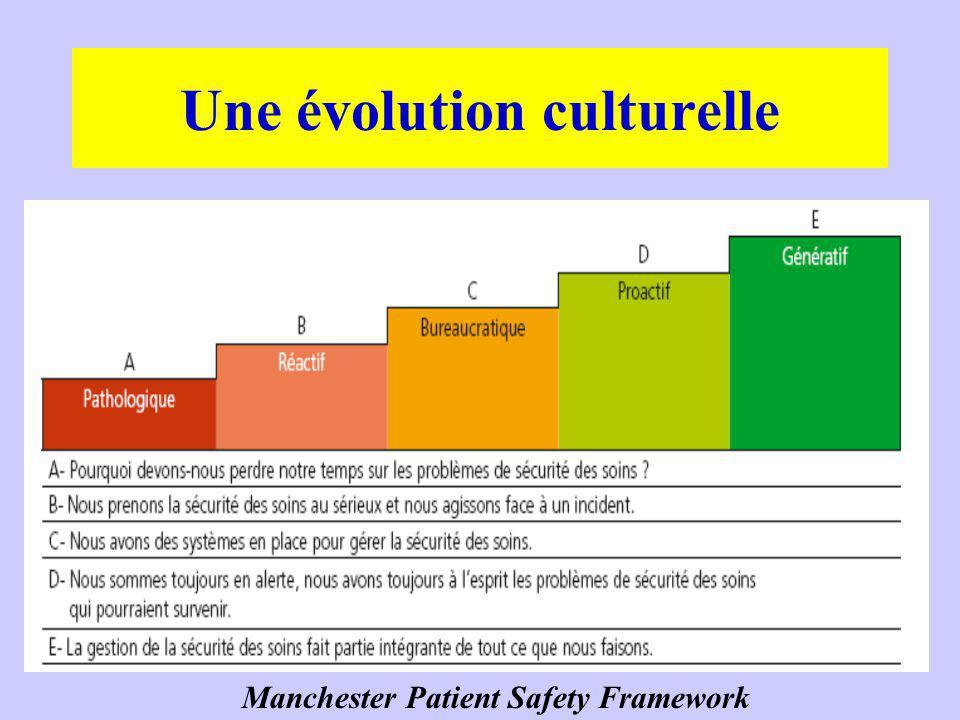 Une évolution culturelle Manchester Patient Safety Framework