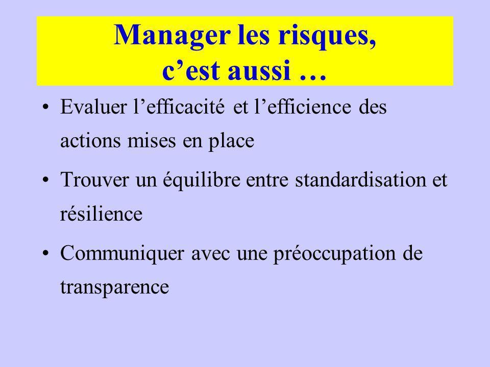 Manager les risques, cest aussi … Evaluer lefficacité et lefficience des actions mises en place Trouver un équilibre entre standardisation et résilience Communiquer avec une préoccupation de transparence