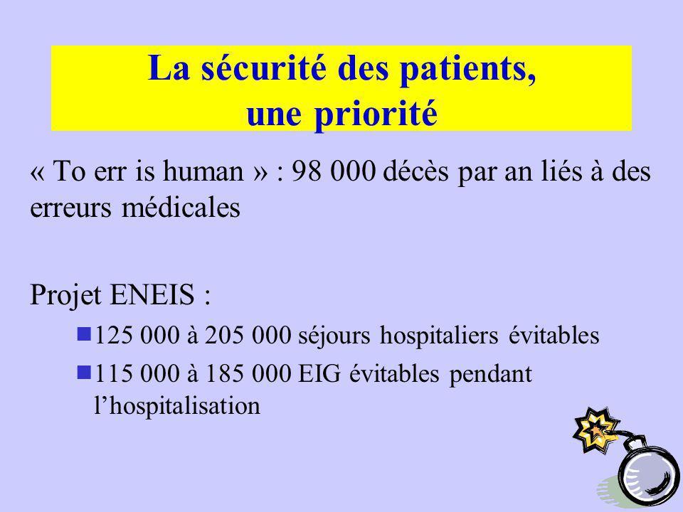 La sécurité des patients, une priorité « To err is human » : 98 000 décès par an liés à des erreurs médicales Projet ENEIS : 125 000 à 205 000 séjours hospitaliers évitables 115 000 à 185 000 EIG évitables pendant lhospitalisation