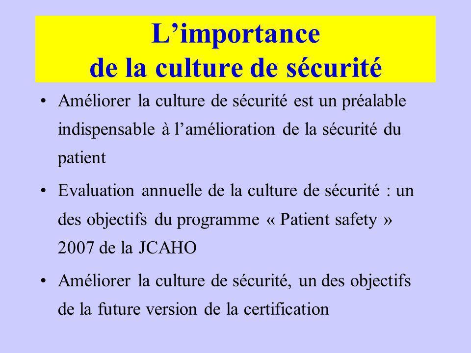 Limportance de la culture de sécurité Améliorer la culture de sécurité est un préalable indispensable à lamélioration de la sécurité du patient Evaluation annuelle de la culture de sécurité : un des objectifs du programme « Patient safety » 2007 de la JCAHO Améliorer la culture de sécurité, un des objectifs de la future version de la certification