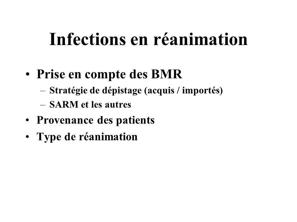 Infections en réanimation Prise en compte des BMR –Stratégie de dépistage (acquis / importés) –SARM et les autres Provenance des patients Type de réan