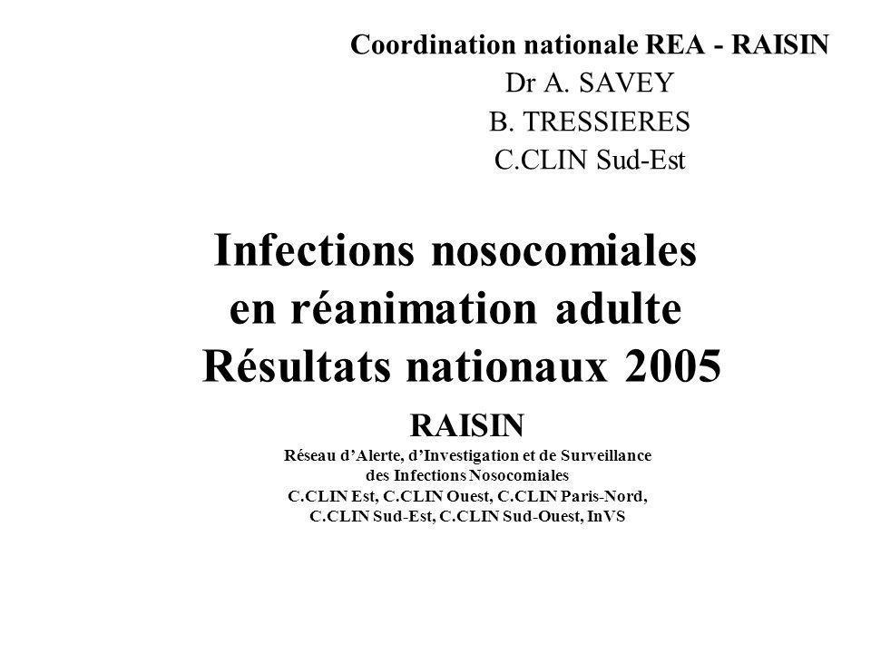 Infections nosocomiales en réanimation adulte Résultats nationaux 2005 Coordination nationale REA - RAISIN Dr A. SAVEY B. TRESSIERES C.CLIN Sud-Est RA
