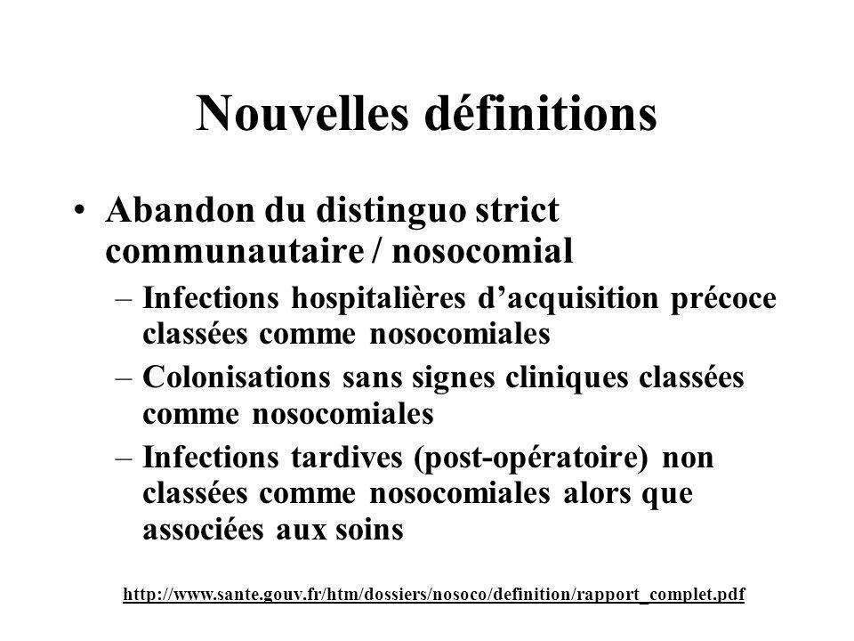 Distribution des patients par classe d IGS II Patients inclus