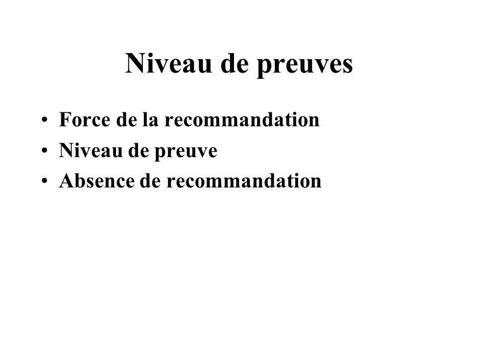 Niveau de preuves Force de la recommandation Niveau de preuve Absence de recommandation