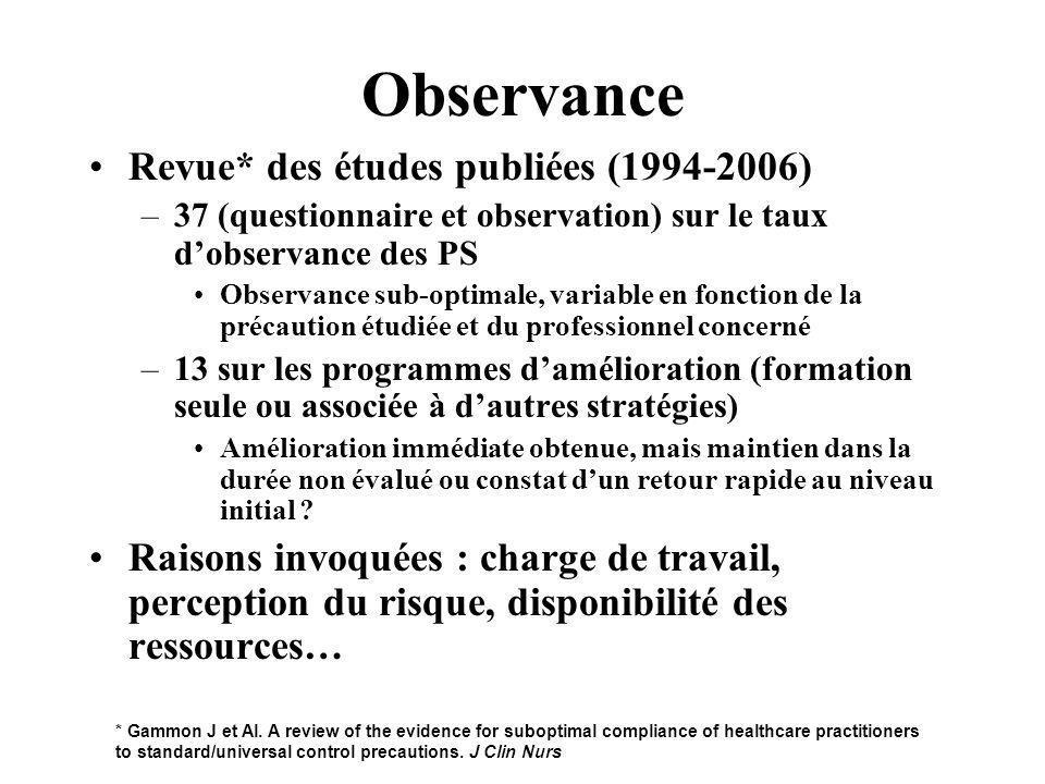 Observance Revue* des études publiées (1994-2006) –37 (questionnaire et observation) sur le taux dobservance des PS Observance sub-optimale, variable
